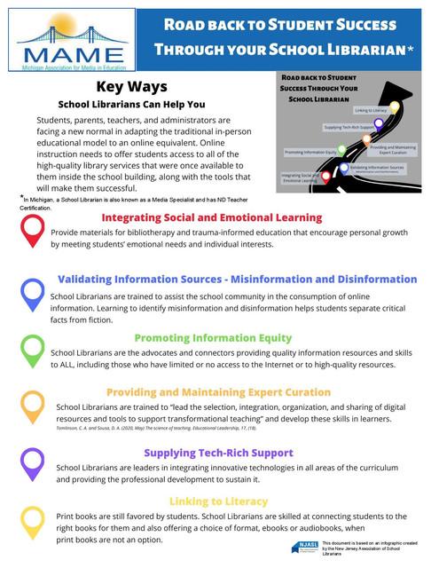 MI School Librarian Roadmap