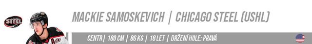 Pruvodce-Draftem-2020-Samoskevich