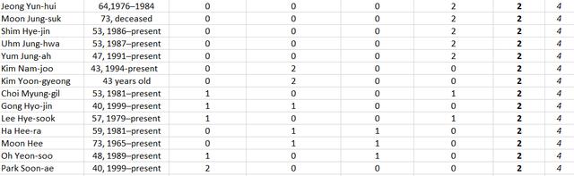 2020-06-07-15-16-19-Baeksang-Excel.png