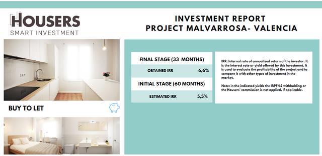 Buy2-Let-Malvarrosa-2020-04-02