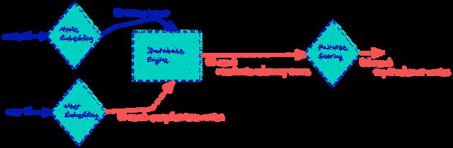 recsys-explicit-pairwise-scoring-arch