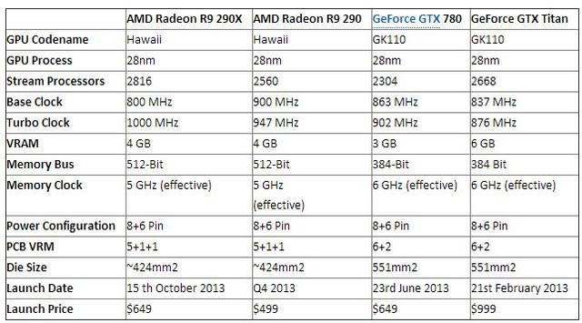 amd-radeon-r9-290-series-full-specifications.jpg