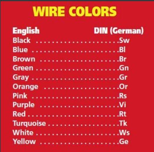 bmw wiring diagram colors  wiring diagrams database kid