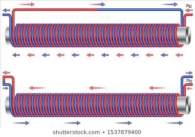 https://i.ibb.co/DCb2D97/tesla-bifilar-coil-magnet-generator-260nw-1537879400.jpg