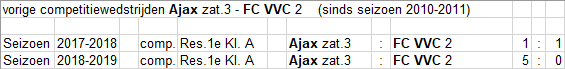 zat-3-13-FC-VVC-2-thuis