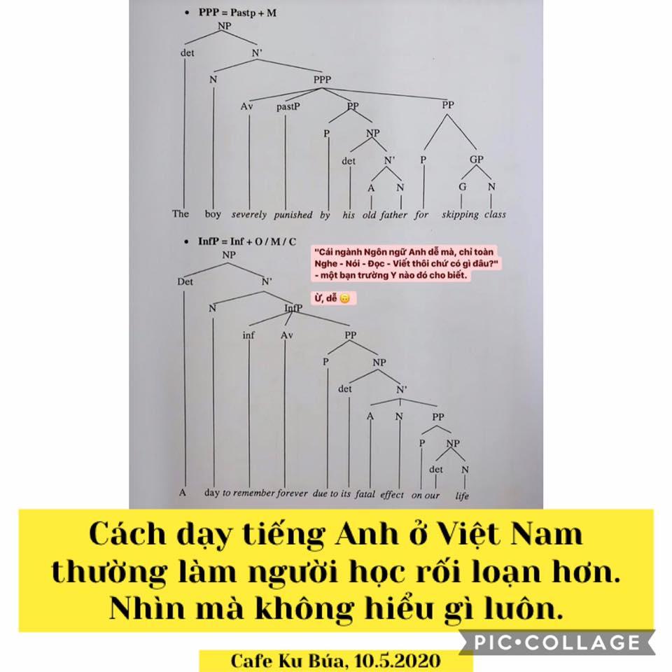 Cách dạy tiếng Anh ở Việt Nam