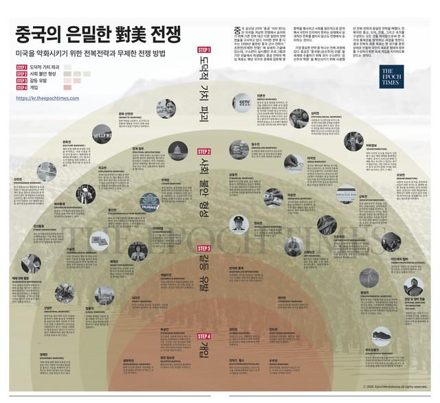 EET-infographic-v3