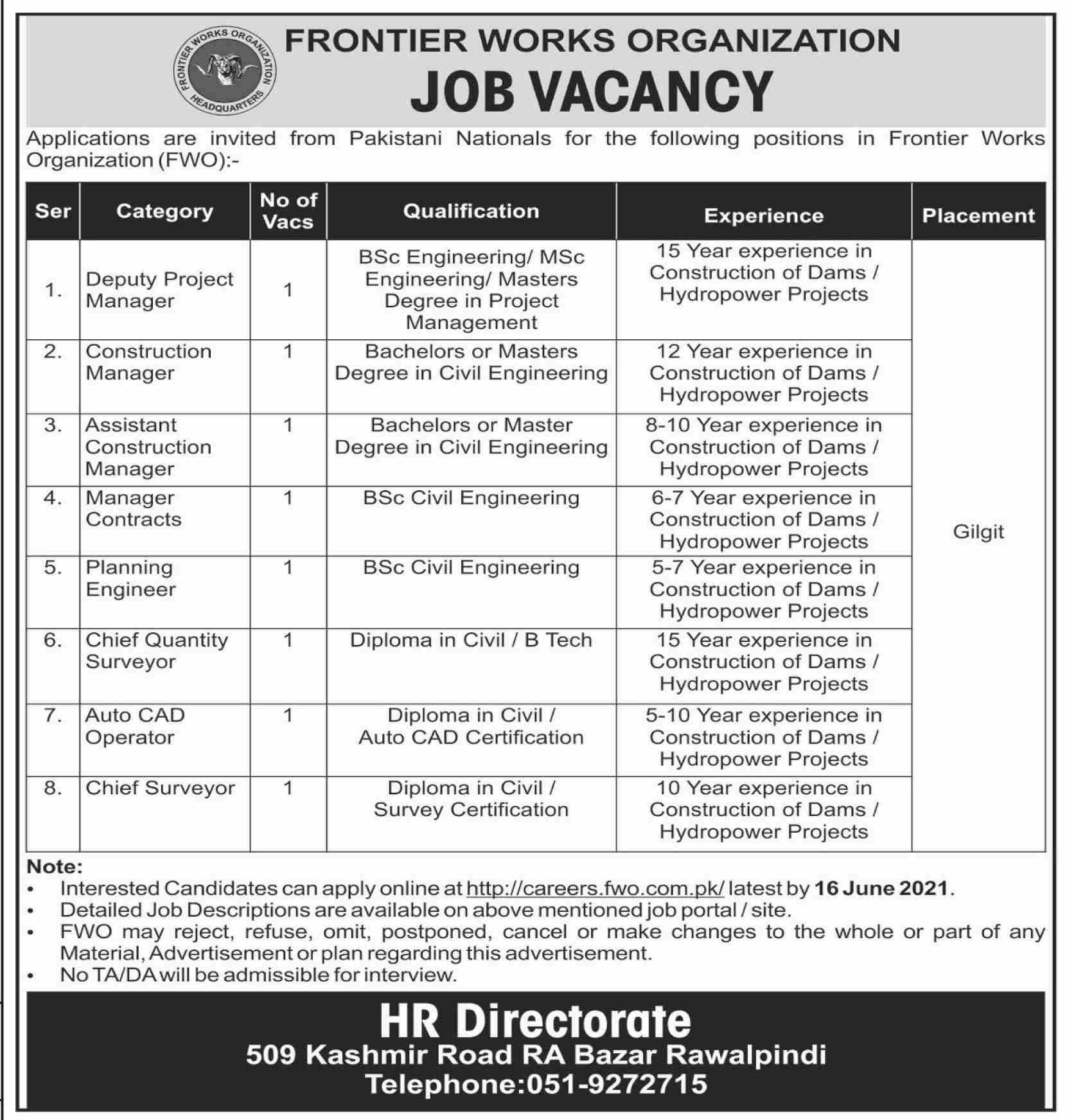 Latest Jobs in Gilgit Baltistan 2021