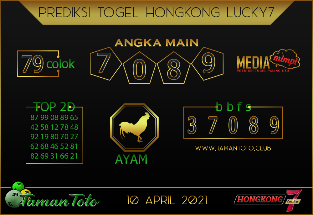 Prediksi Togel HONGKONG LUCKY 7 TAMAN TOTO 10 APRIL 2021