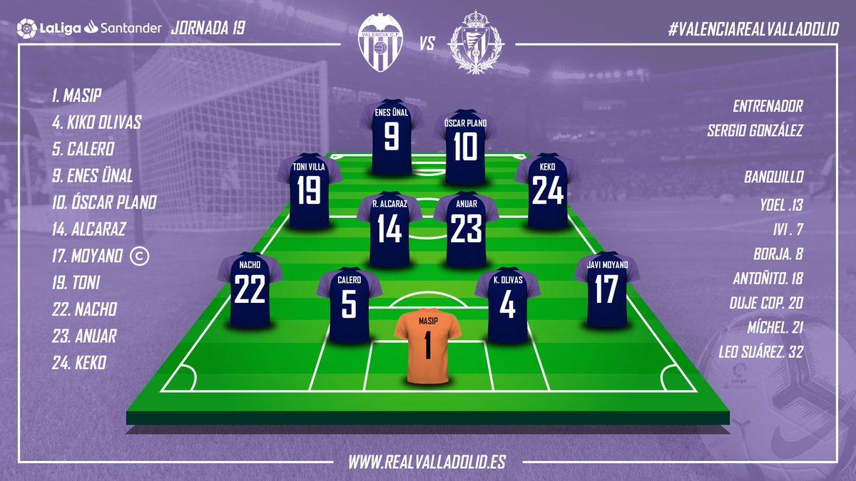 Valencia C.F. - Real Valladolid. Sábado 12 de Enero. 16:15 Alineacion-vs-Valencia