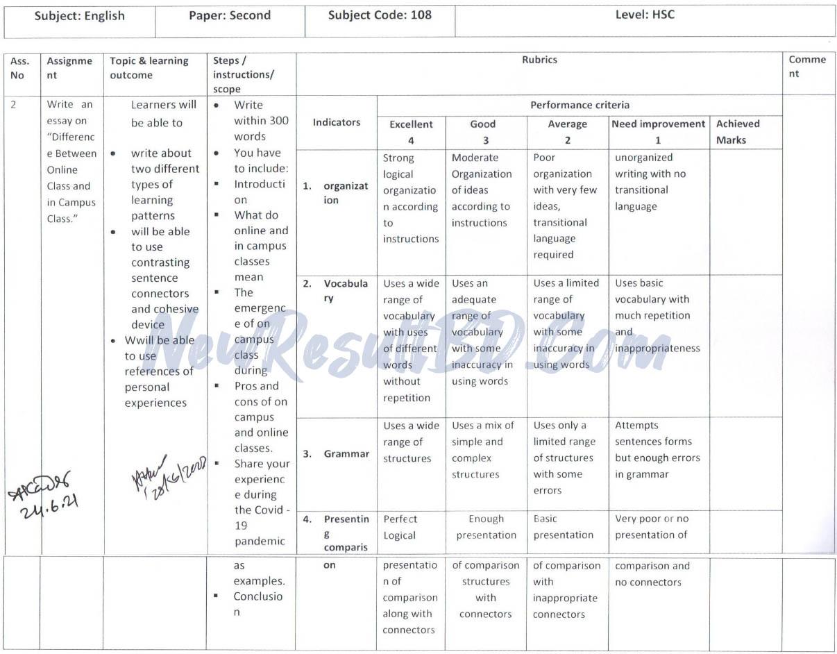 Class 11 HSC English 3rd Week Assignment