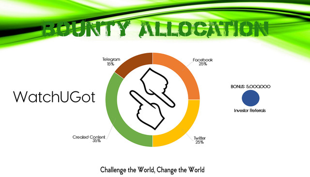 Bounty-allocation-banner.jpg