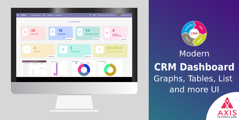 CRM dashboard in odoo, Dynamic odoo CRM dashboard with modern UI and responsive CRM dashboard odoo