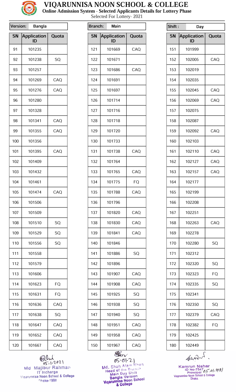 VNSC-Main-Branch-Class-One-Lottery-Result-36