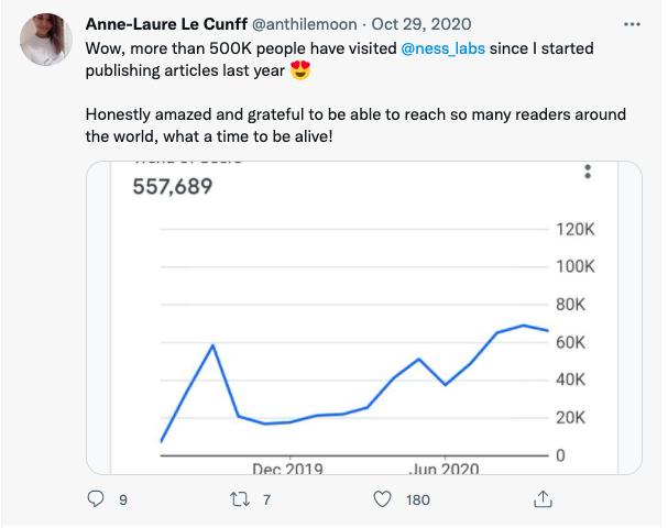 500K visits