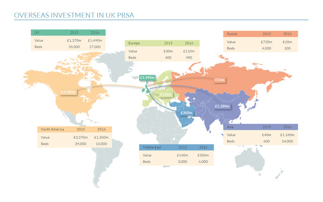 05-Overseas-Investment-in-PBSA-01