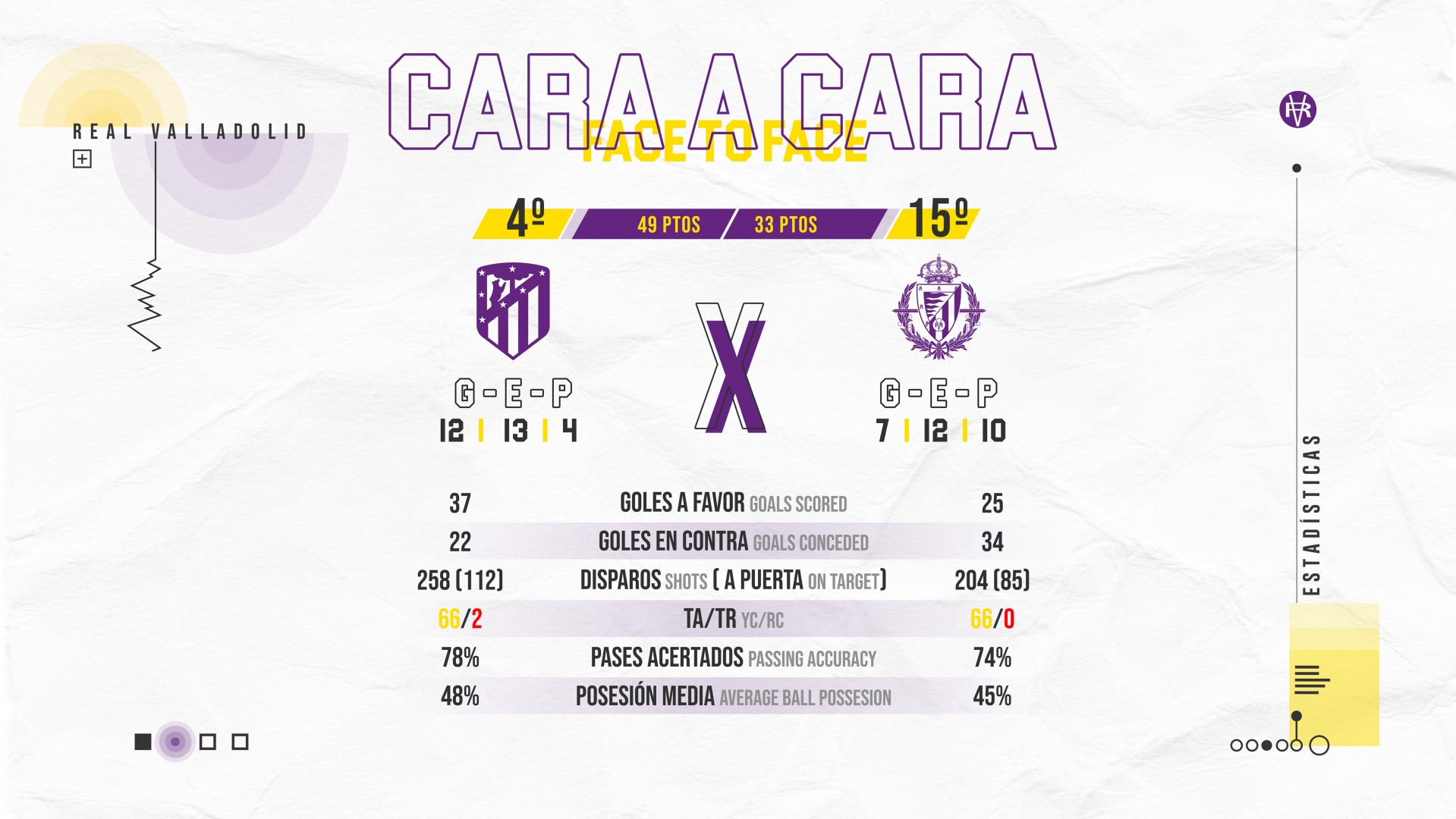 Club Atlético de Madrid - Real Valladolid C.F. Sábado 20 de Junio. 22:00 Face-To-Atleti
