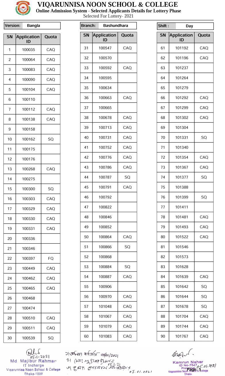 VNSC-Bashundhara-Branch-Lottery-Result-11