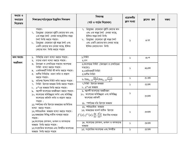 12-Higher-Math-1-HSC-2022-page-006
