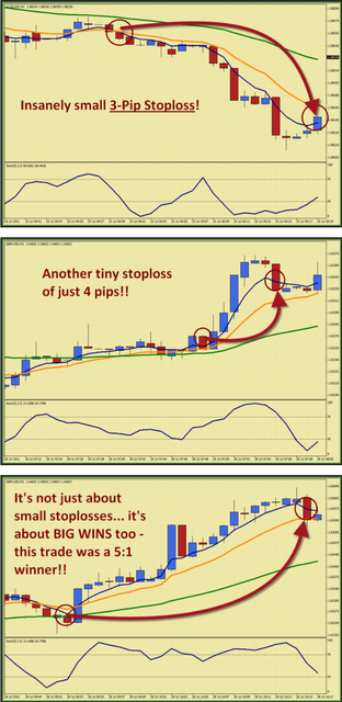 Four Figure Forex (Enjoy Free BONUS Quick Easy Pips Fast Easy 30 Pips Per Trade Strategy and Indicator)