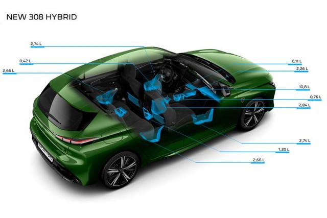 2021 - [Peugeot] 308 III [P51/P52] - Page 2 A738-A2-A3-668-F-47-C9-B1-B1-BBC28-CB85260