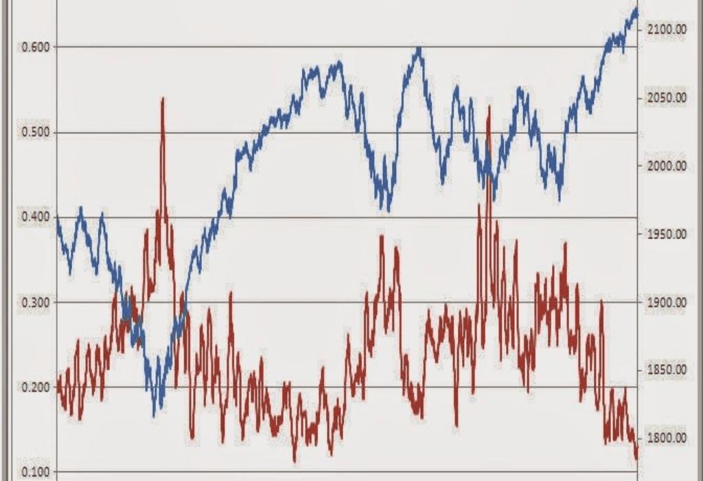 Trading volume Definition