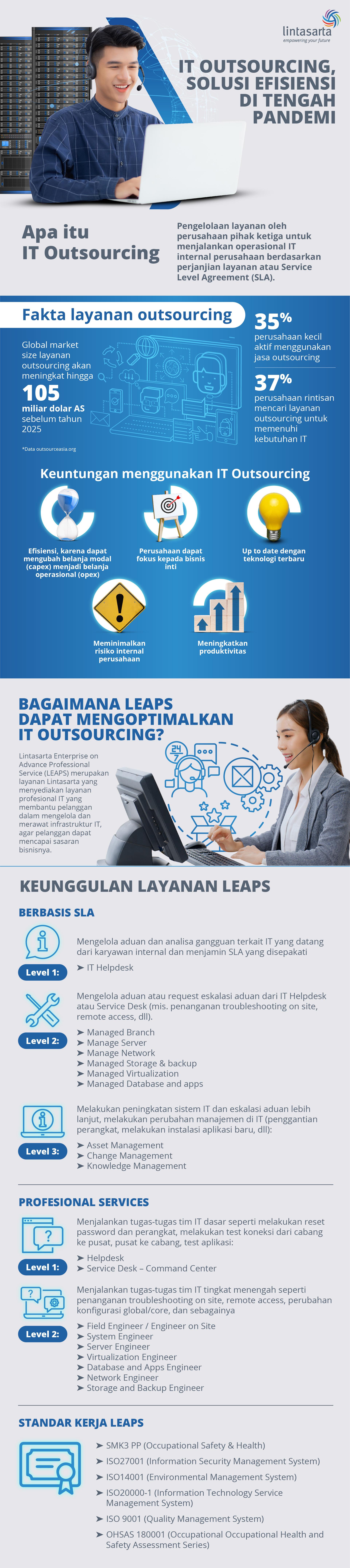Infografis-11-01-1