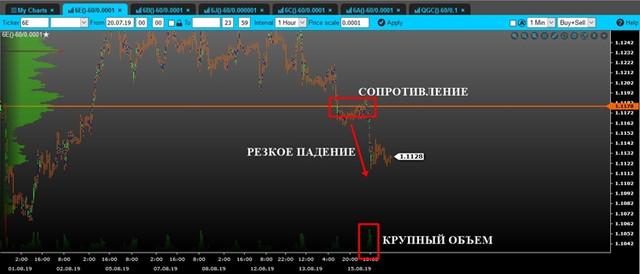 Анализ рынка от IC Markets. - Страница 37 Volume-euro-mini