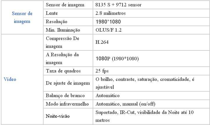 i.ibb.co/DpjFqtg/C-mera-de-Seguran-a-CCTV-P2-P-2-MP-IP-1080-P-Wi-fi-Baby-Monitor-LS-F2.jpg