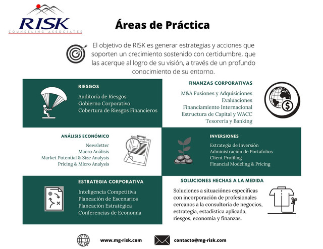 Areas-de-Practica-Risk.jpg