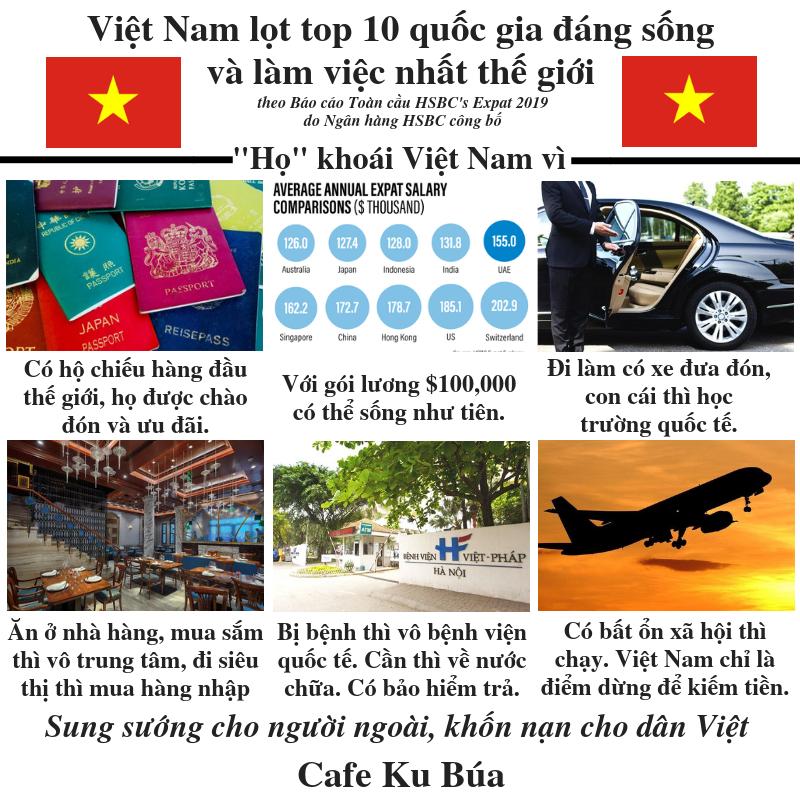 VIỆT NAM VÀO TOP 10 NƯỚC ĐÁNG SỐNG – SUNG SƯỚNG CHO NƯỚC NGOÀI, KHỐN NẠN CHO DÂN VIỆT