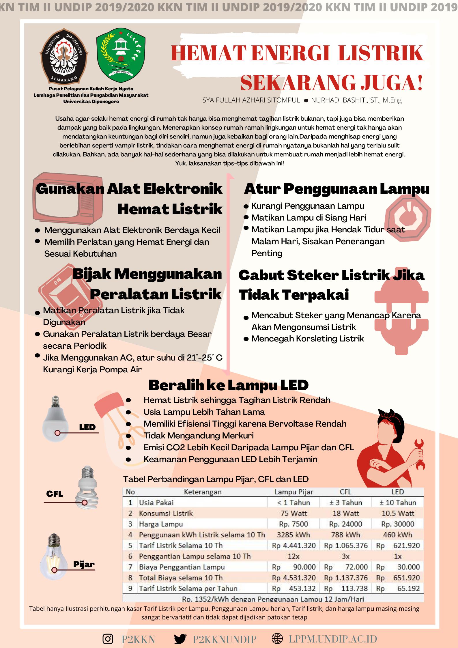 Hemat Energi Listrik Solusi Mengurangi Pengeluaran Kkn Universitas Diponegoro