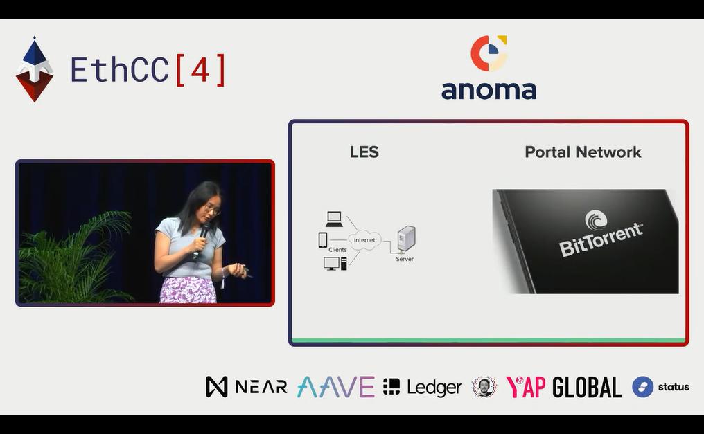 portal network3