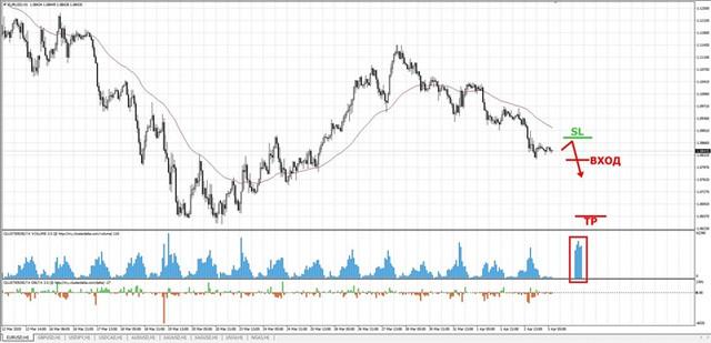 Анализ рынка от IC Markets. - Страница 2 Sell-euro-mini