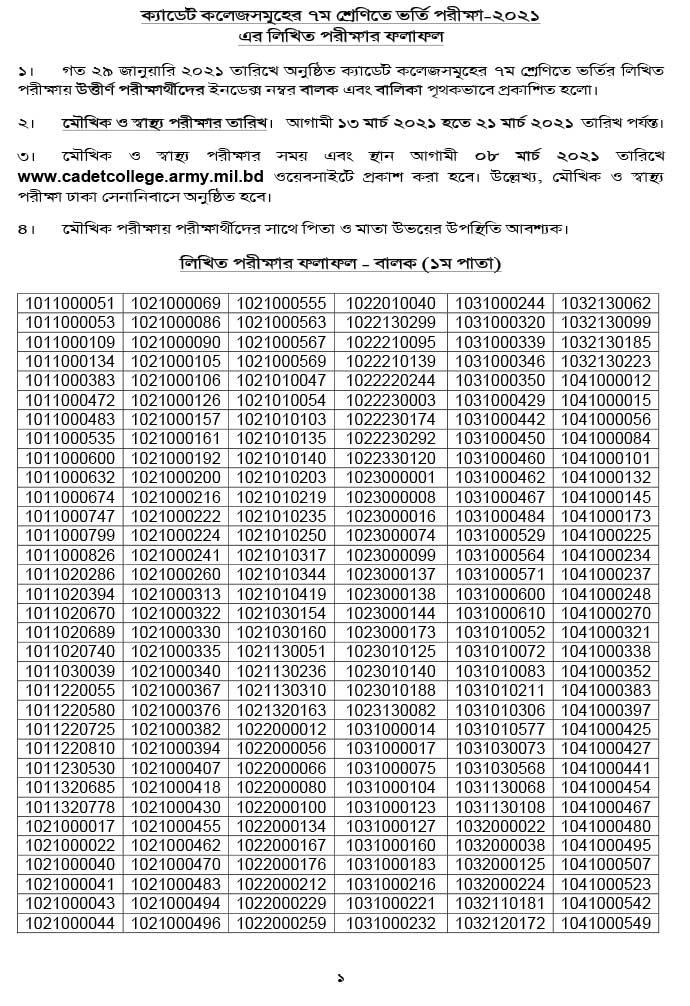 cadet-college-written-exam-result