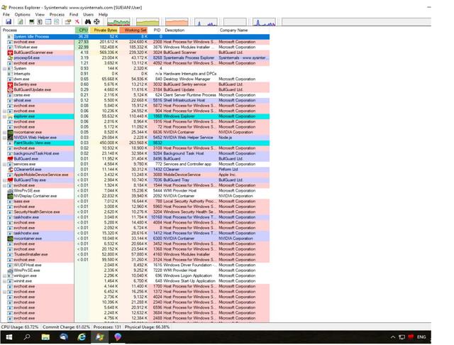 process screenshot