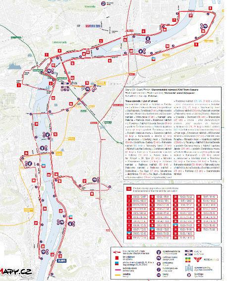 maraton-praga-2018-recorrido