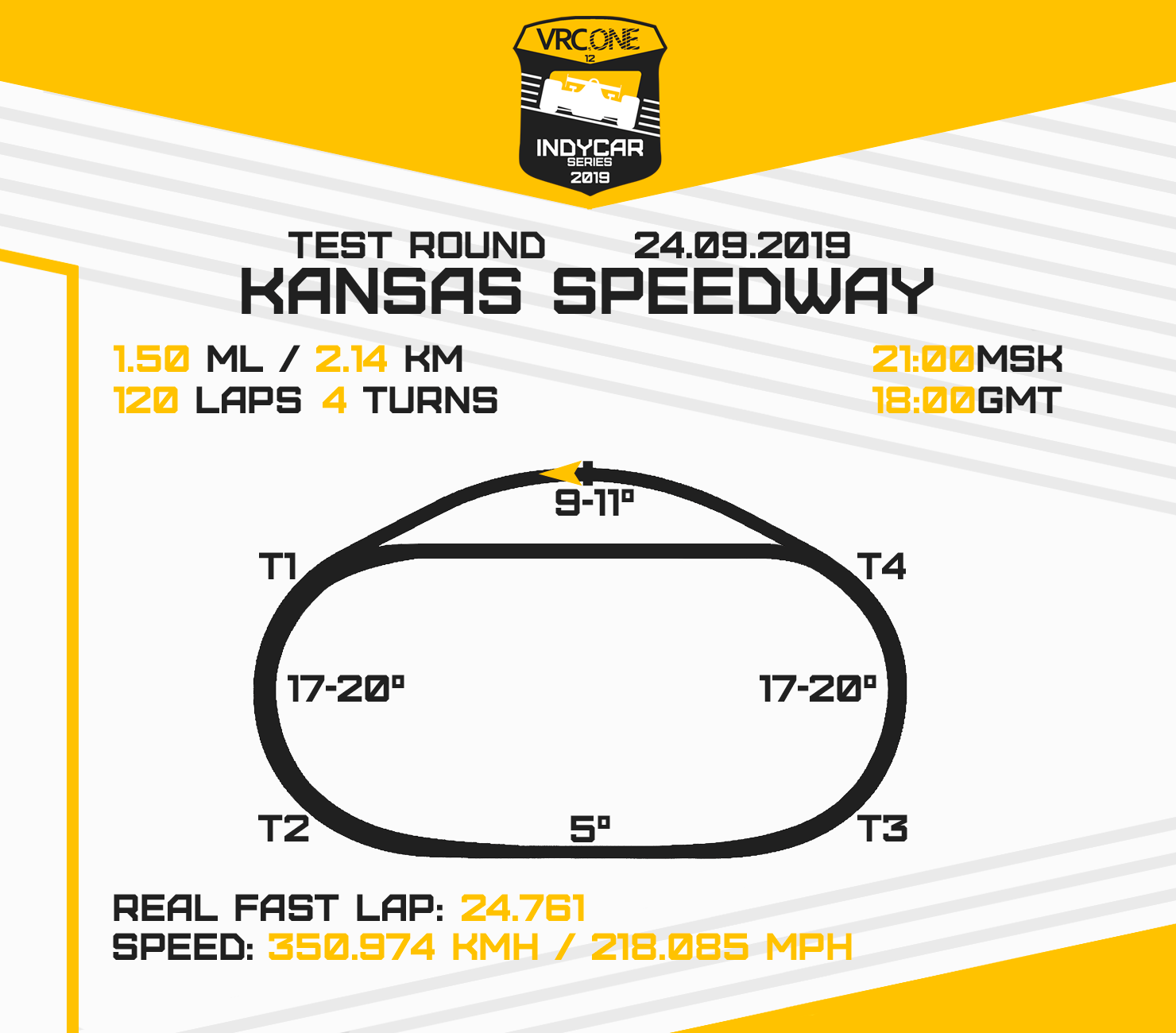 VRC Indycar 2019 - Test Round - Kansas