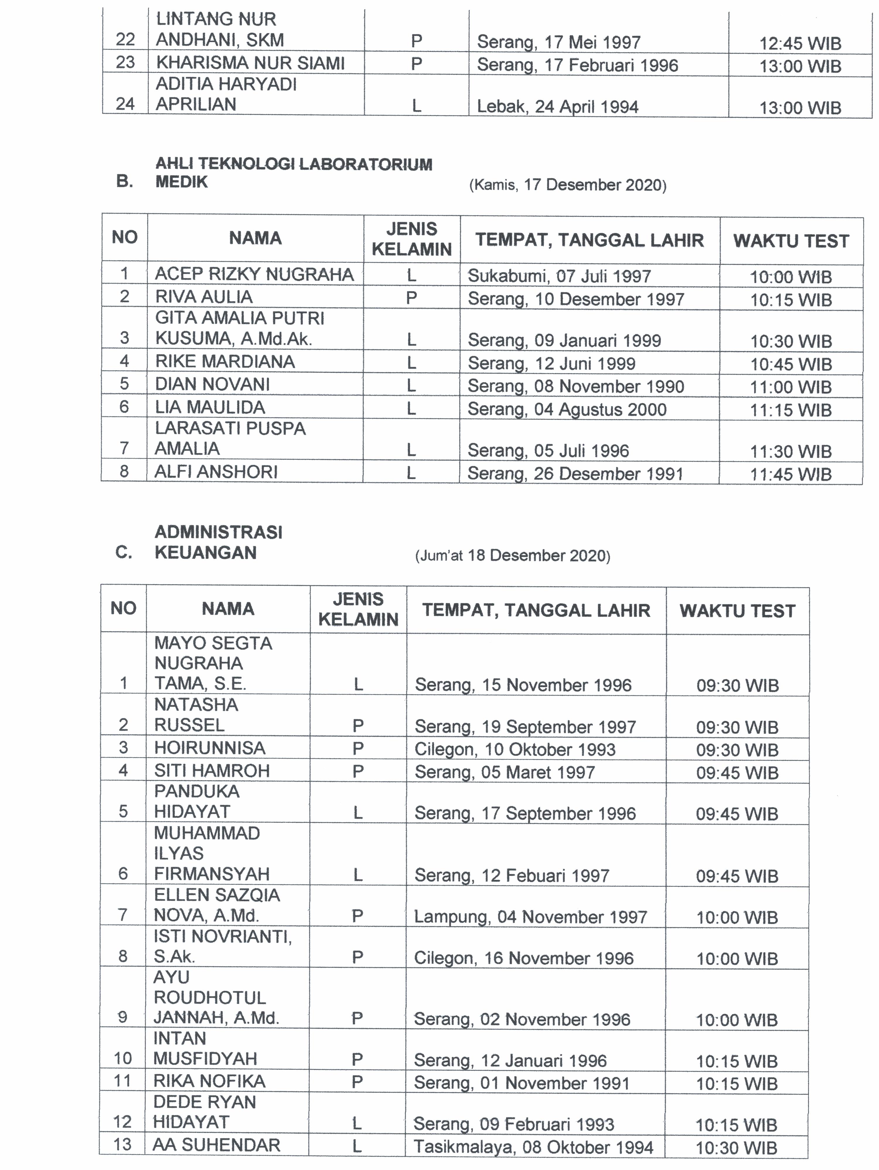 Hasil-Seleksi-Administrasi-Tenaga-dengan-Perjanjian-Kerja-TA-2021-2