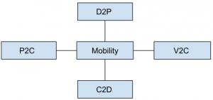 cloud-computing-questions-answers-virtualization-technologies-q1c