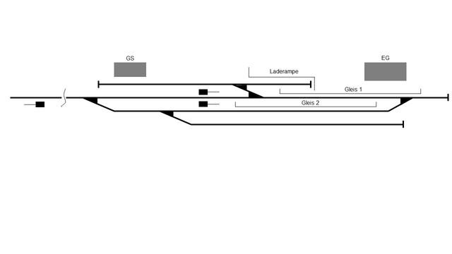 Spur-0-Bhf-Altomuenster.jpg