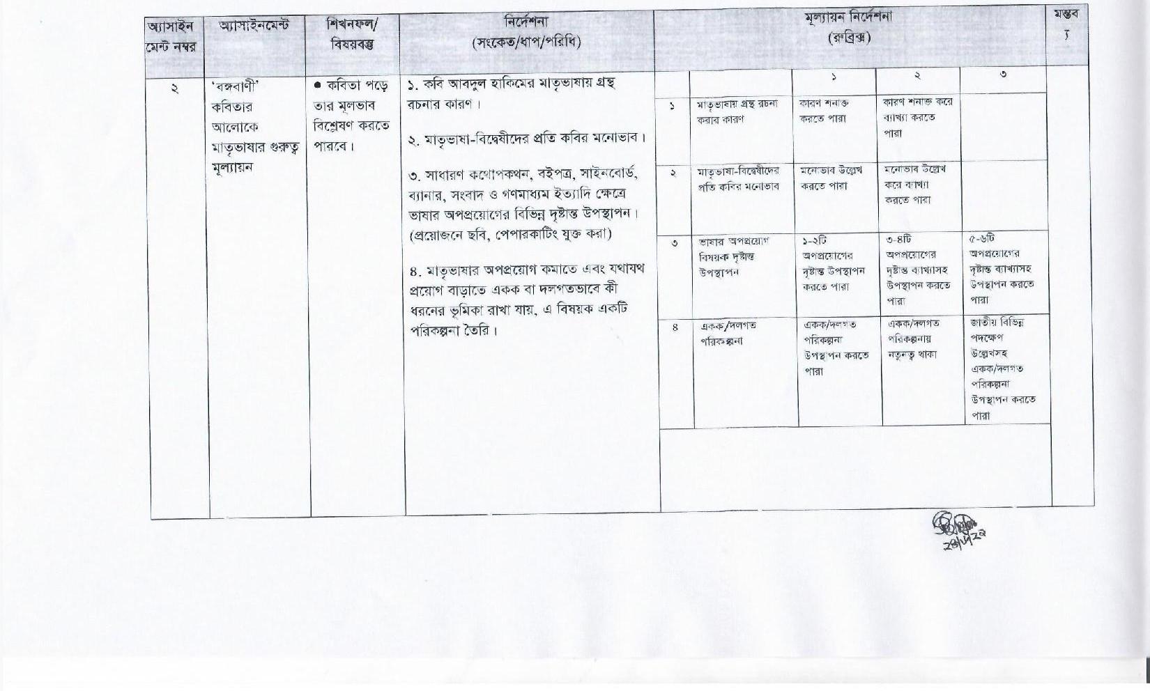SSC-2022-Bangla