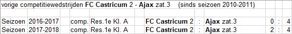 zat-3-12-FC-Castricum-2-uit