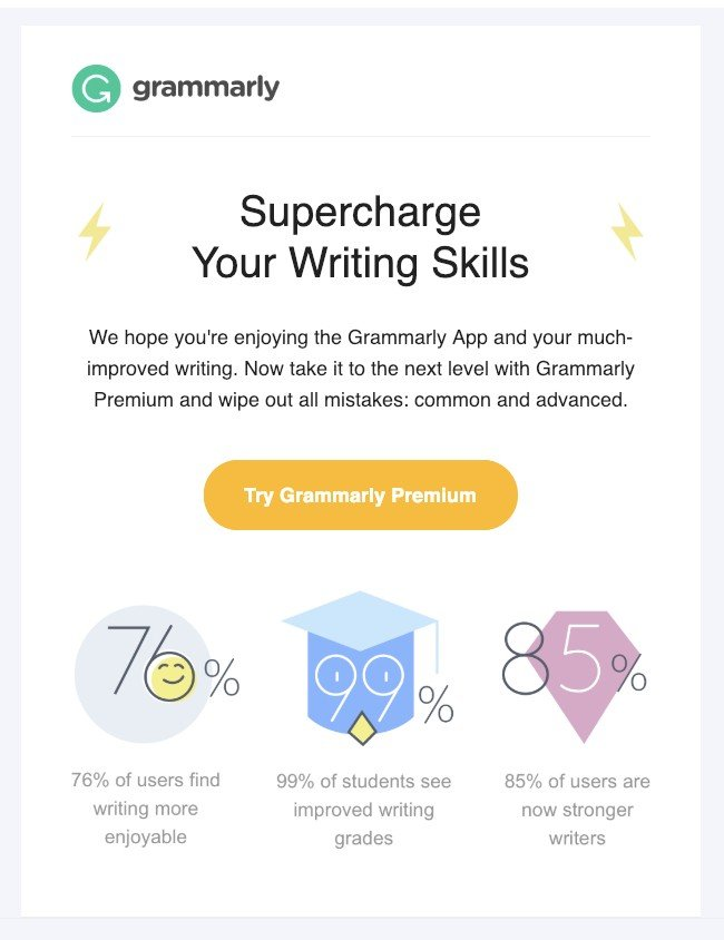 grammarly's email example