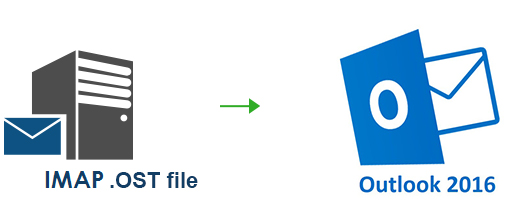 Import IMAP accounts data from OST file into Microsoft Outlook 2016