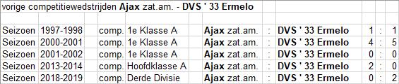 zat-1-5-DVS-thuis