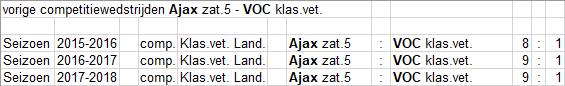 zat-5-25-VOC-thuis