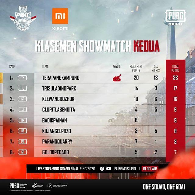 https://i.ibb.co/FD8sKVK/Klasemen-Showmatch-kedua.jpg