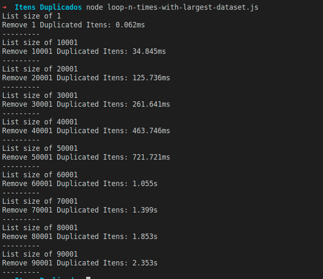 Print-duracao-tempo-para-remover-itens-duplicadas-de-forma-exponencial