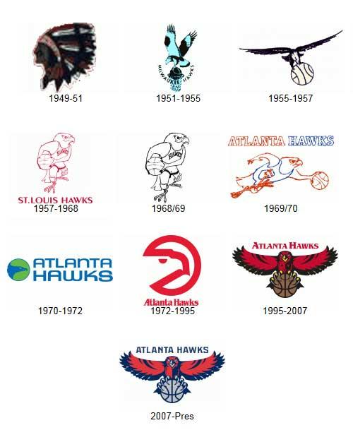 atlanta-hawks-historical-logo-nba-funny-